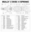 Bully Stock Animal, 3 Disc 4 Spring - - alt view 1